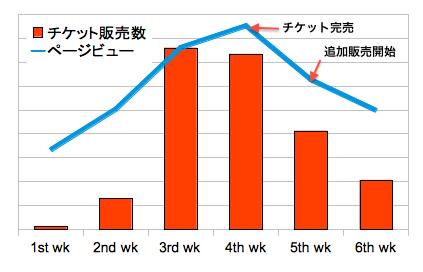 banecon_graph